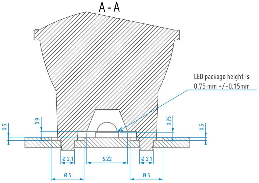 gaggione-LLL15-linear-collimator-best-focus-point-Focus